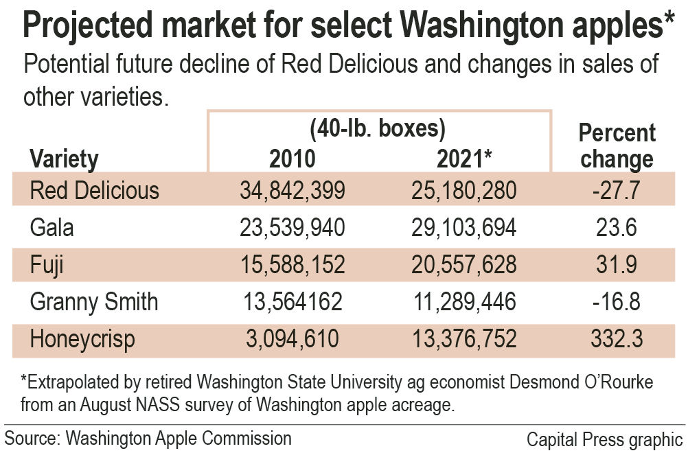 Commission debates disappearing Reds, apple logo