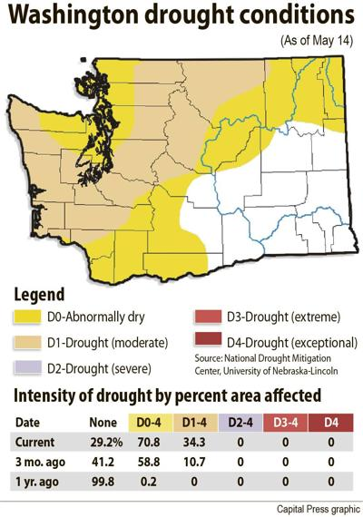 Wash. drought map