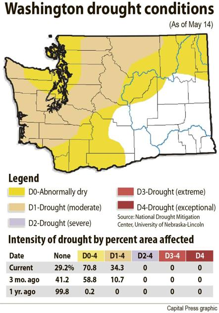 Washington drought grows; Ecology has $2 million for relief ...