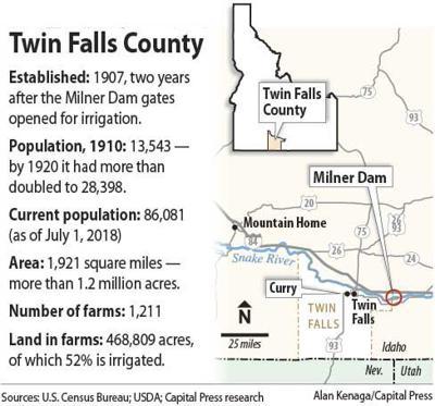 Twin Falls snapshot