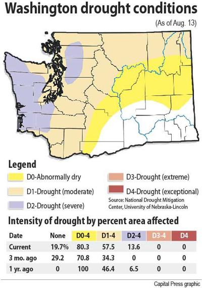 Wash. drought