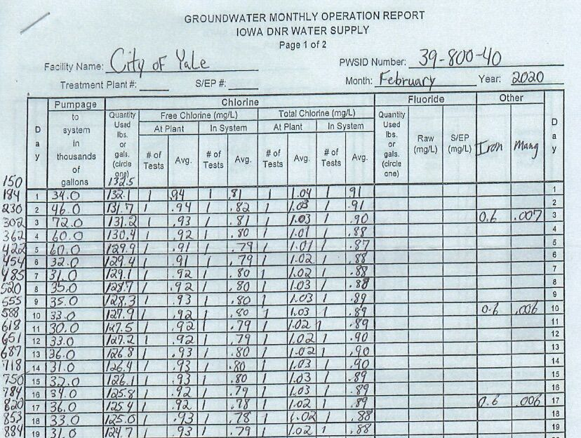 yale water report 21-01-21s