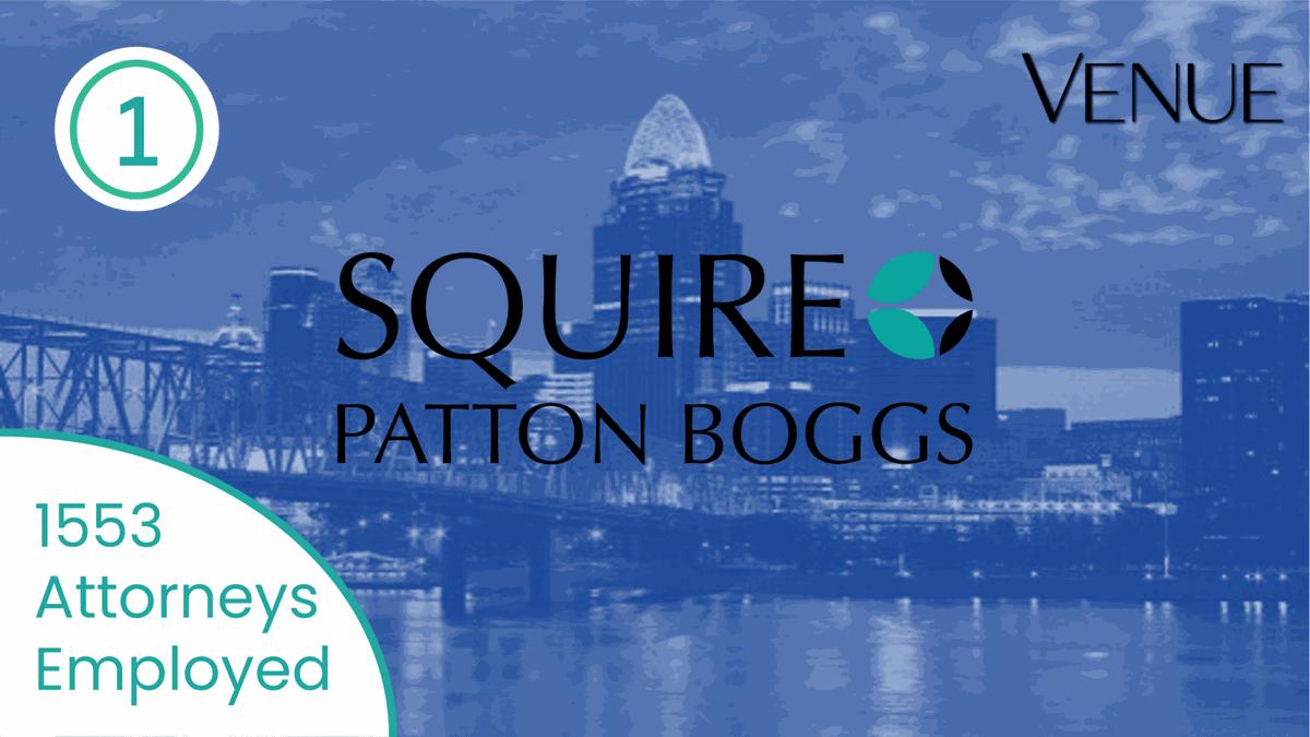 1. Squire Patton Boggs