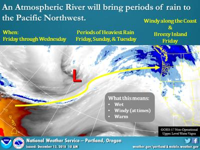 181219_co_news_atmospheric_river_graphic.jpg