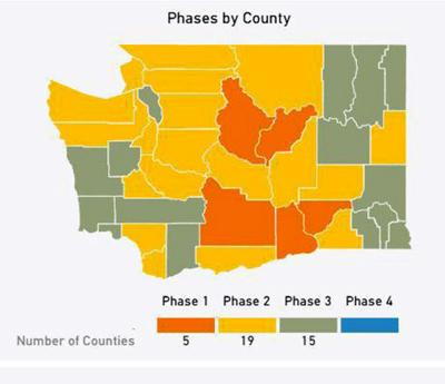 County phases as of June 27, 2020