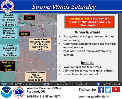 Very intense but relatively brief storm ahead today