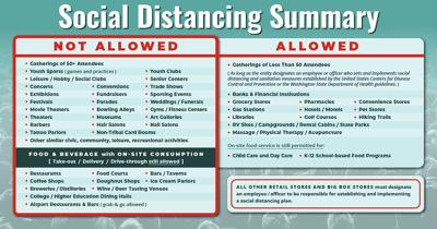 Washington state social distancing order