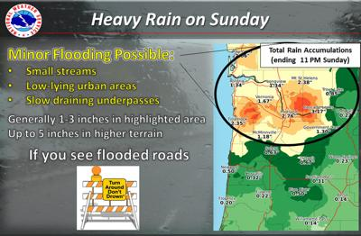 Heavy rainfall totals expected Sunday in SW WA and NW OR