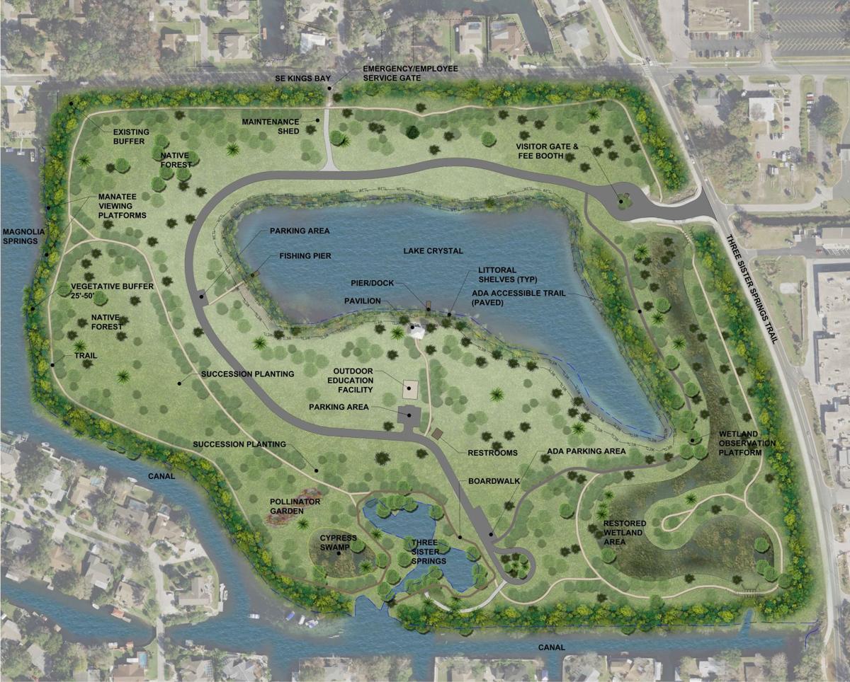 Three Sisters Springs Master Plan