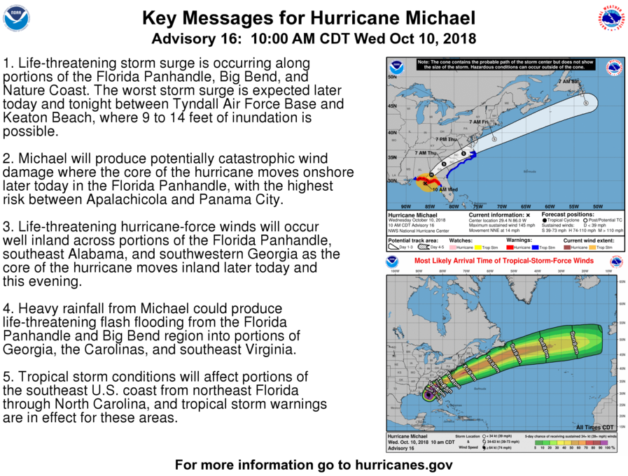 As Michael Makes Landfall In Panhandle Citrus Starts To Feel