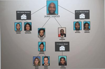 11 indicted on drug trafficking charges in Luzerne County