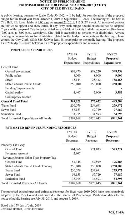 City of Elk River Budget Hearing