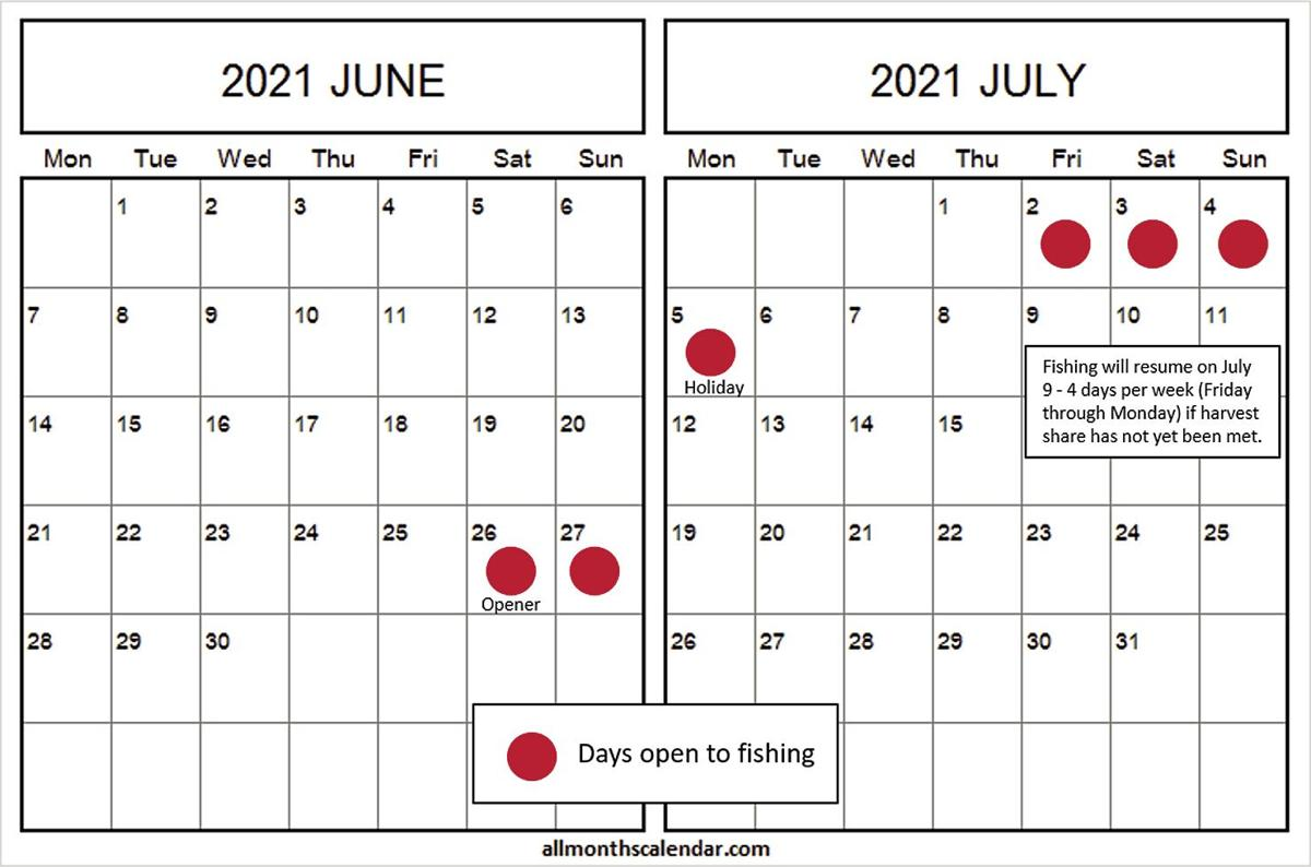 F&G Chinook salmon Chart 2