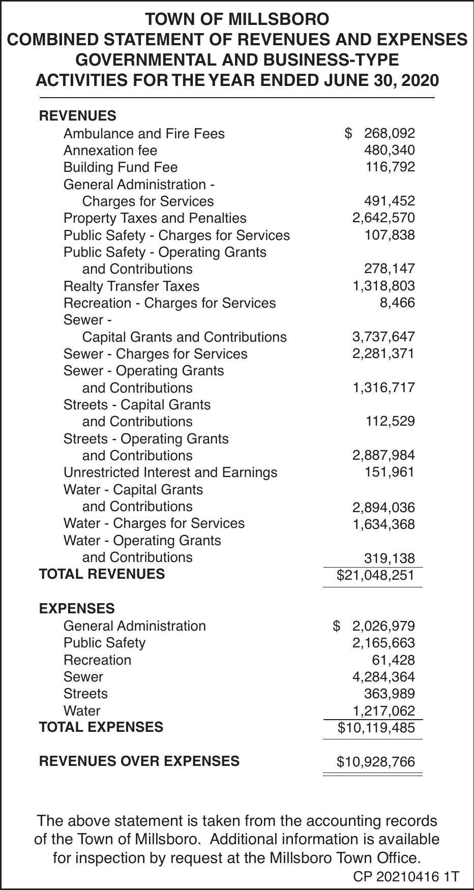 Town of Millsboro - '21 Budget Notice