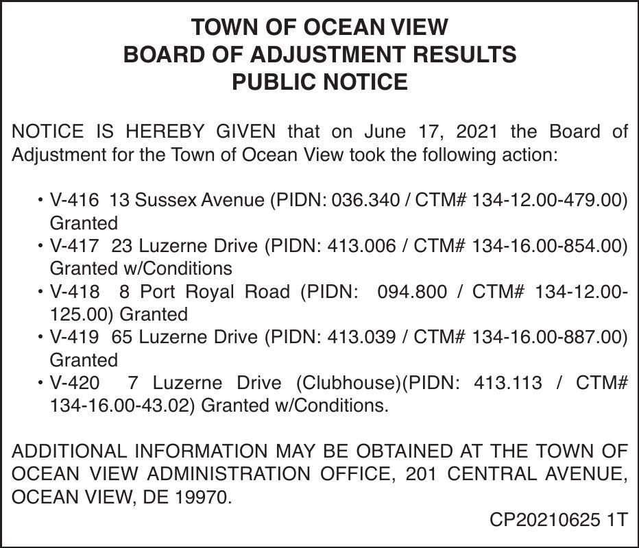 Town of Ocean View - June 17, '21 Meeting Results