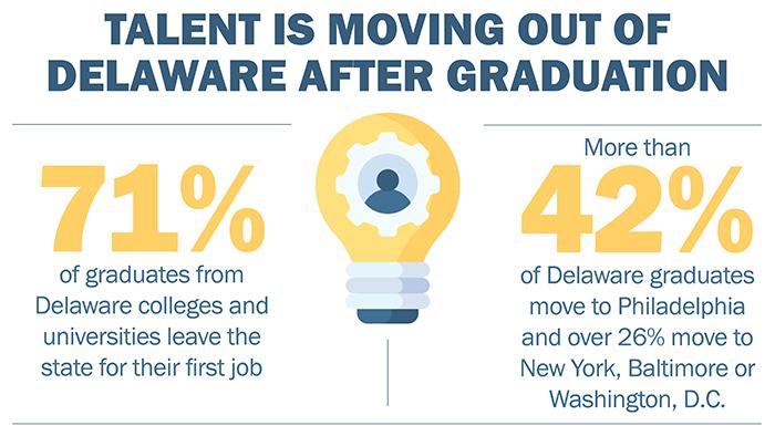 Talent-leaving-DE-infographic.png