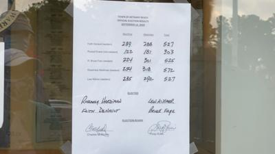 Bethany Beach 2020 town council election results