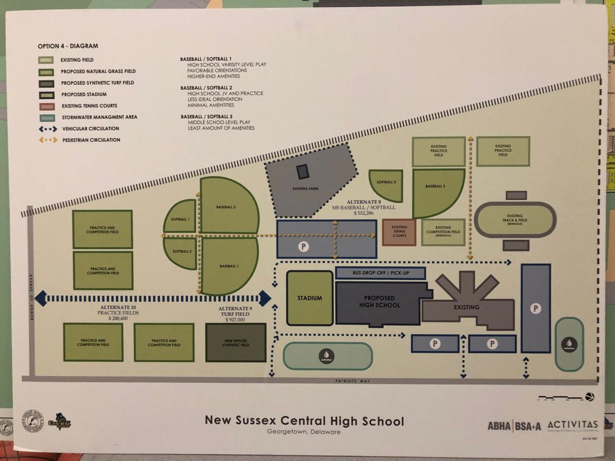 New SCHS diagram Option 4.jpg