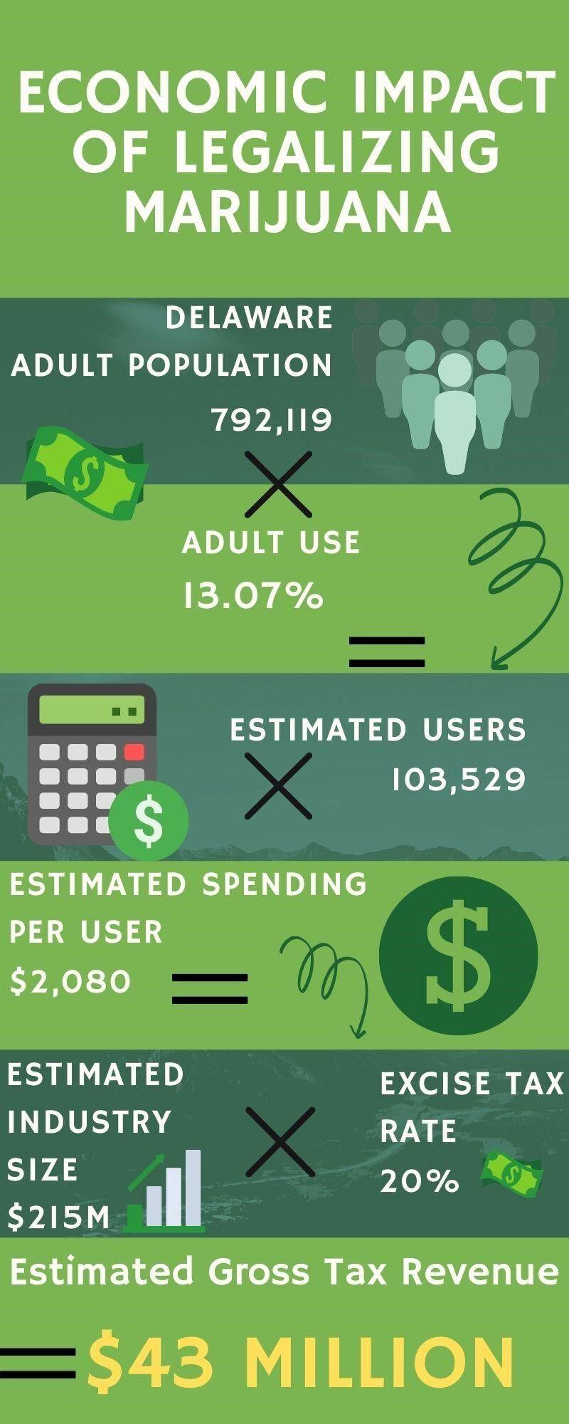 Marijuana report graphic 1.jpg
