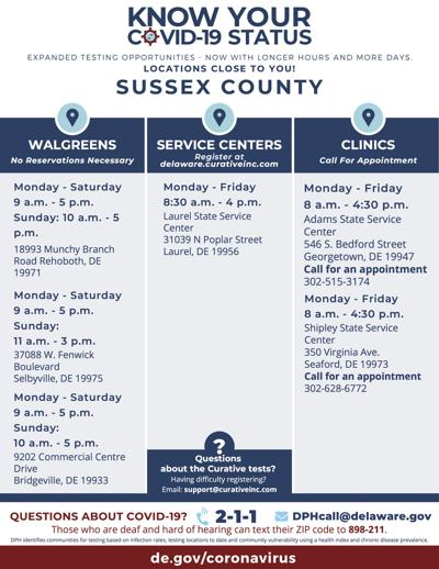 Sussex County COVID permanent testing sites, Sept. 14