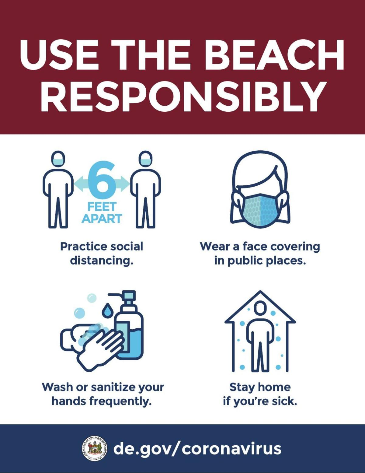 Use the Beach Responsibly Flyer: Beaches reopen during COVID-19