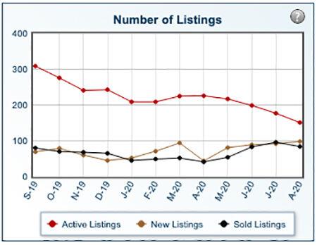 Number of listings.jpg
