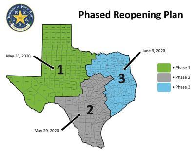 DPS Phased Reopening plan