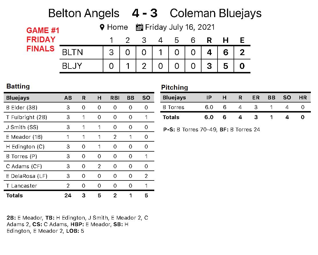 BJays vs Belton Game1.png