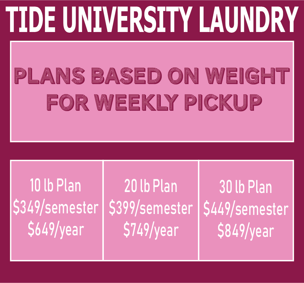 Airing Out The Details Of Penn State S Student Laundry Service