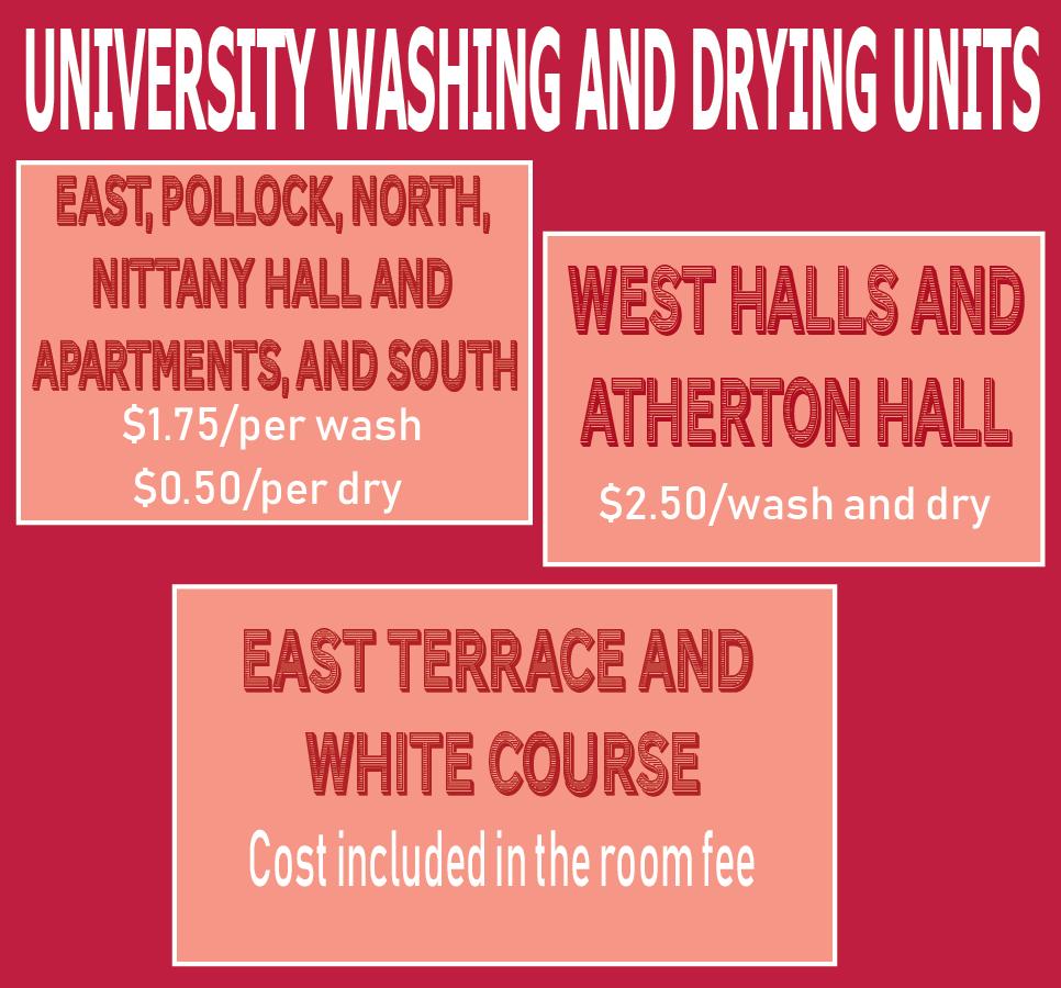 campus laundry graphic