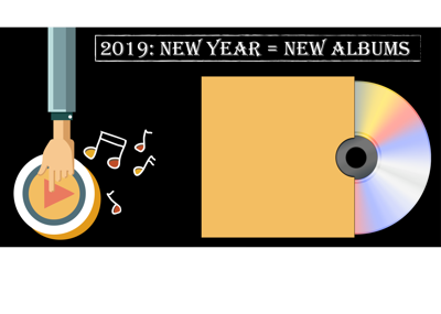 2019 anticipated albums.png