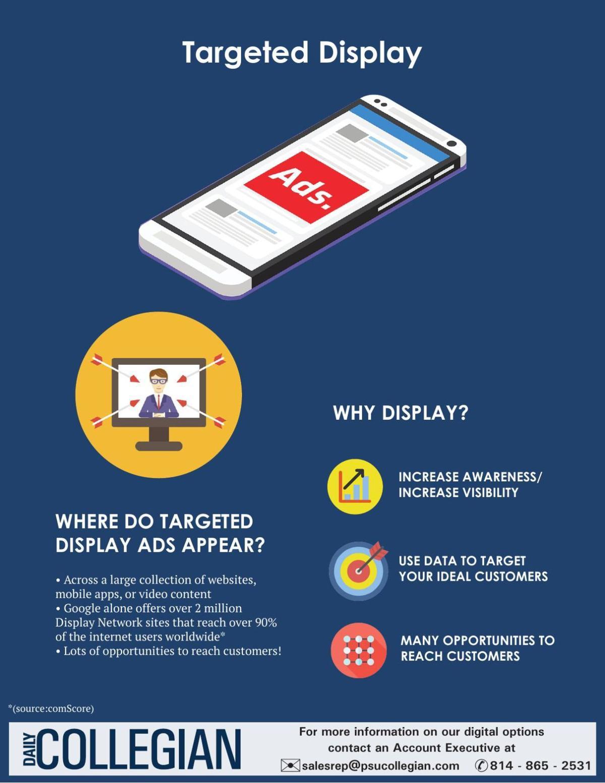 Collegian Digital Online Advertising Options