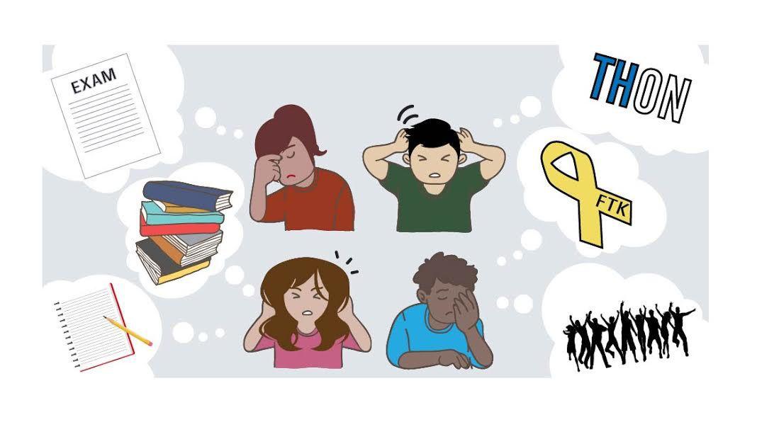 THON students' grades graphic