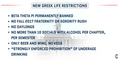 New Greek Restrictions