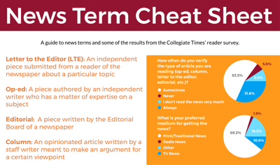 Terminology Cheat Sheet