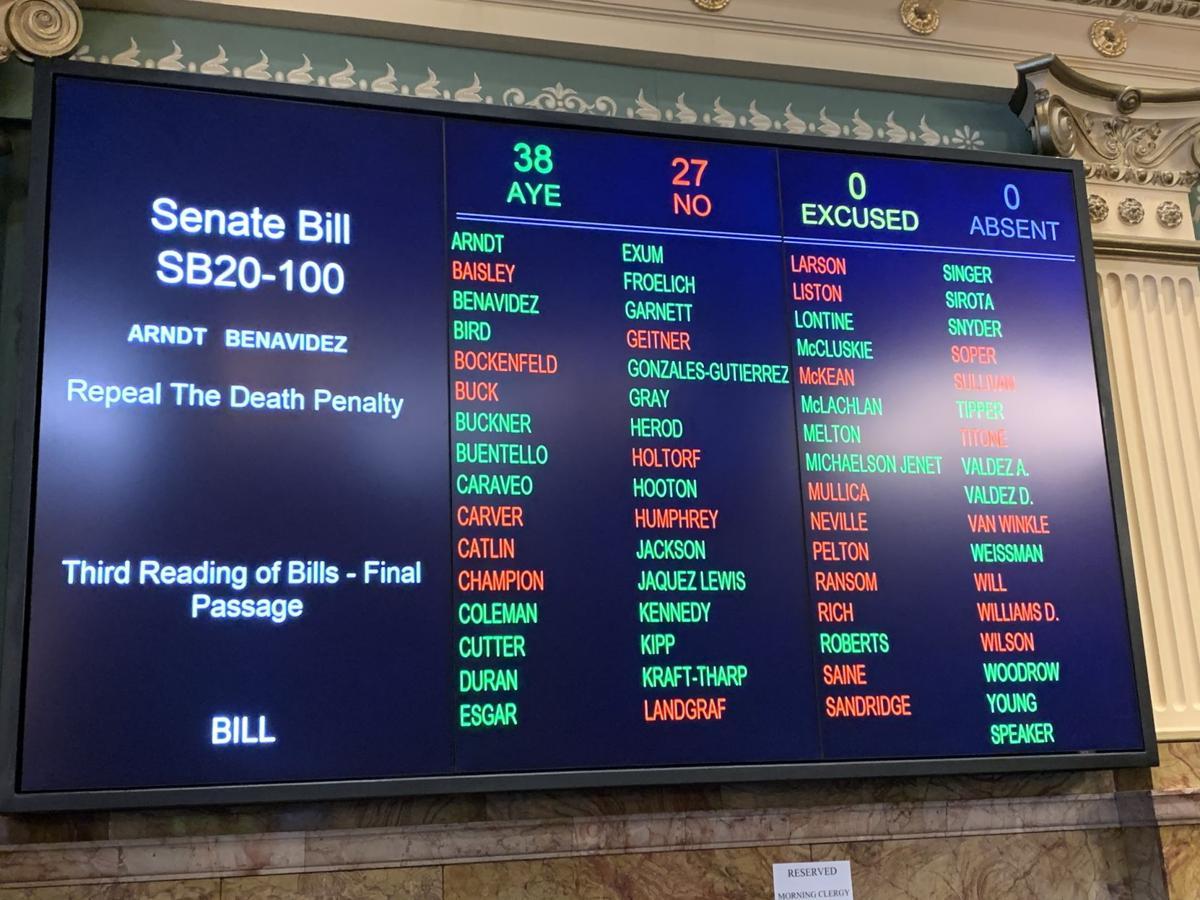 Final vote SB 100