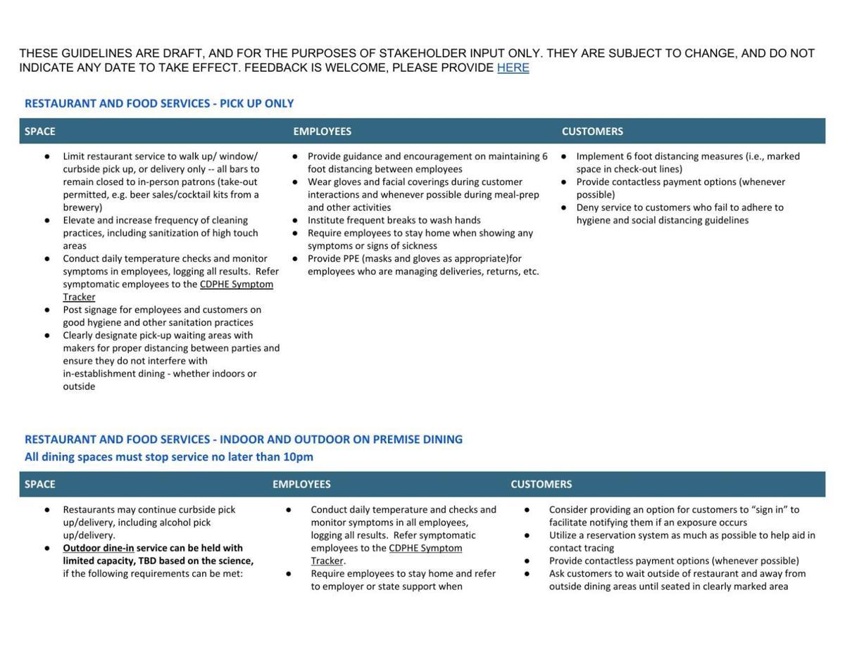 RESTAURANTS.pdf