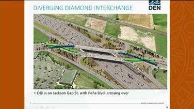 Divergent Diamond interchange