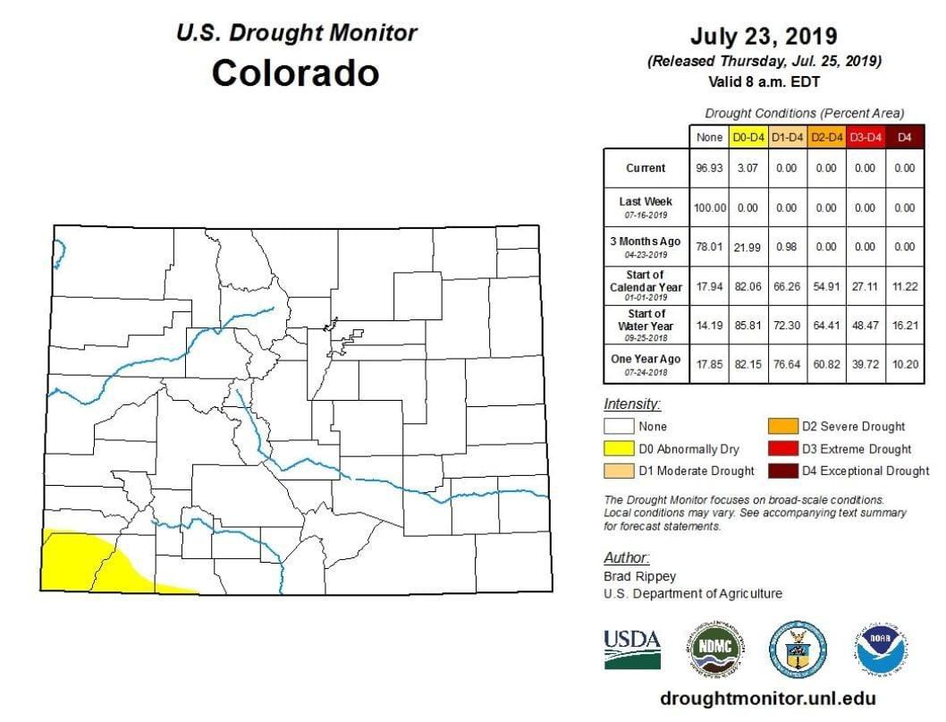 US Drought Monitor July 2019