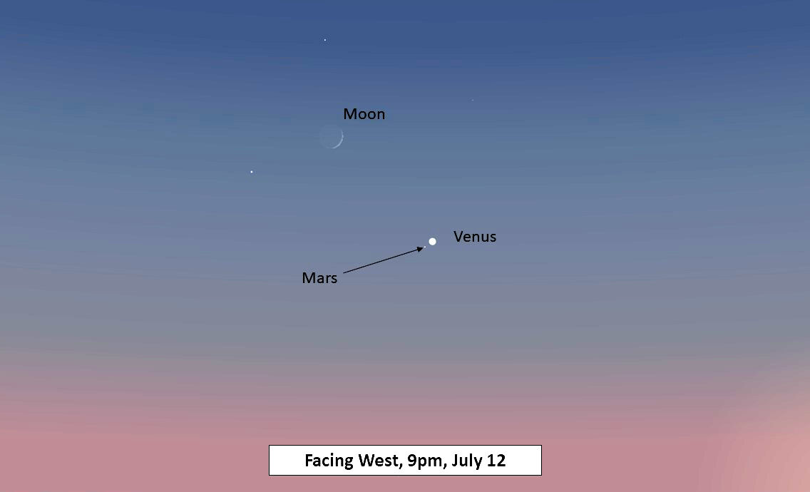 July 2021 what's in the sky