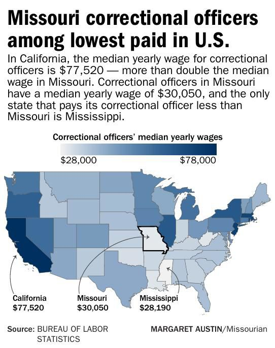 Overworked and understaffed: Missouri prisons deal with vacancies