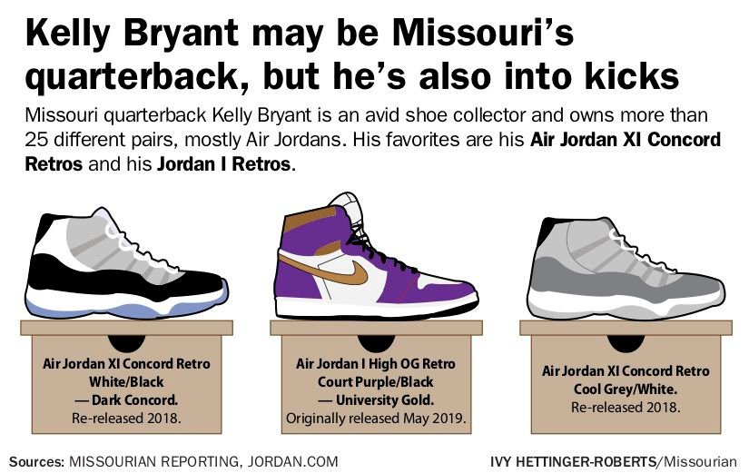 Kelly Bryant may be Missouri's quarterback, but he's also into kicks