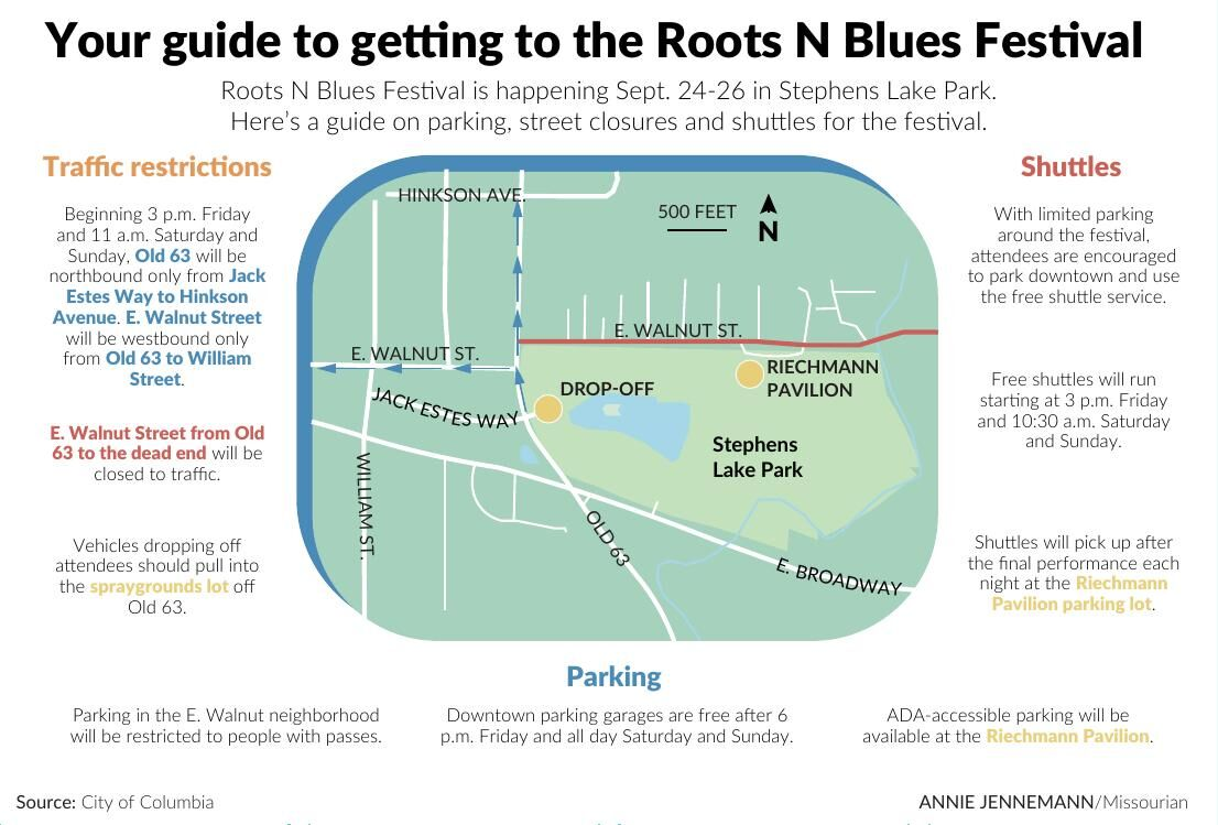 Your guide to getting to the Roots N Blues fesitval