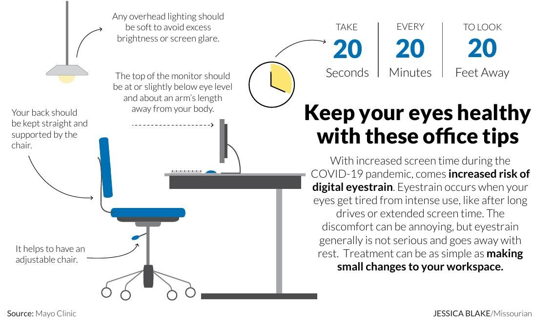 Keep your eyes healthy with these office tips