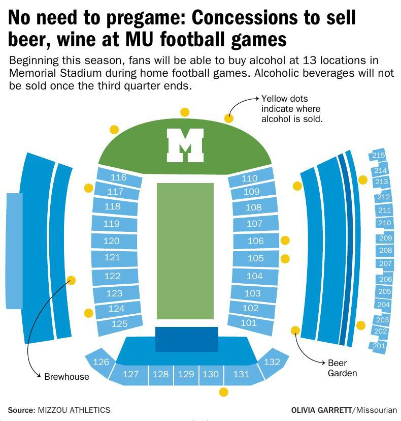 No need to pregame: Concessions to sell beer, wine at MU football games