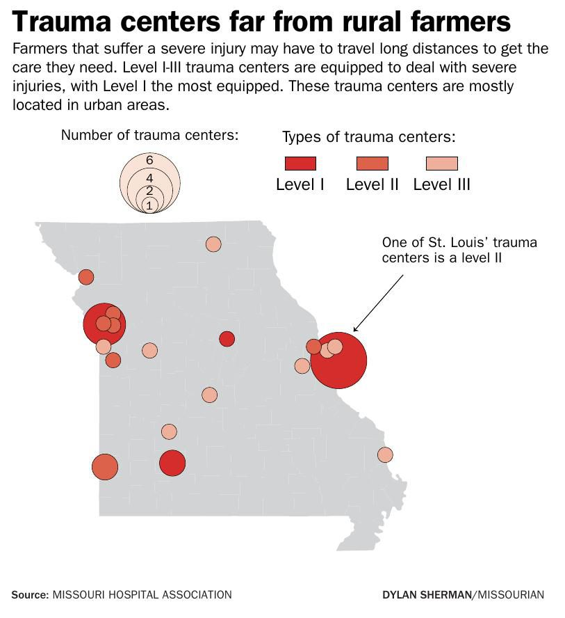 Trauma centers far from rural farmers