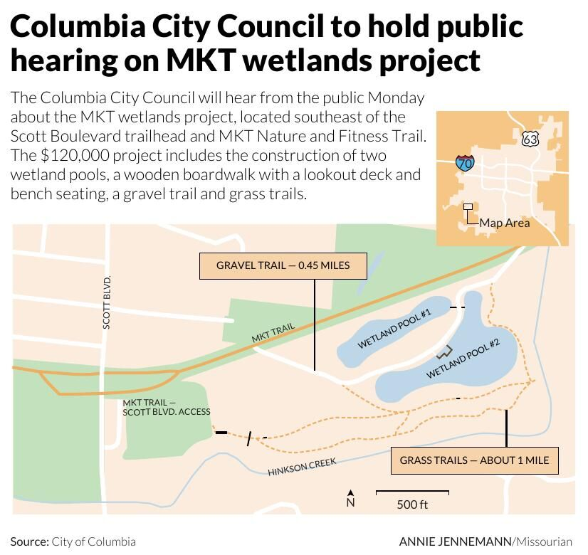 Columbia City Council to hold public hearing on MKT wetlands project