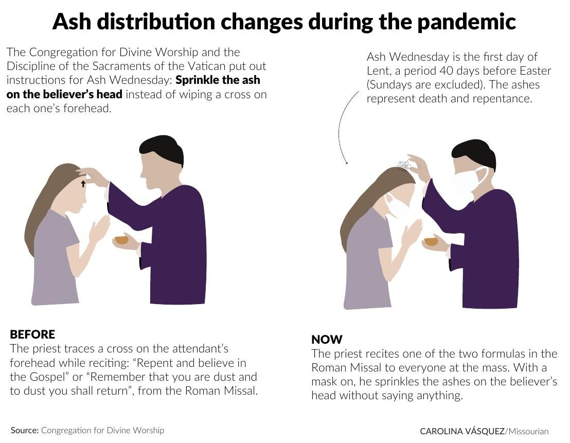 Ash distribution changes during the pandemic
