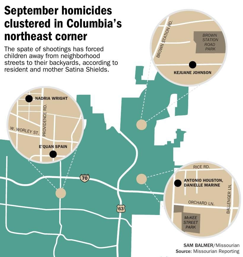 September homicides clustered in Columbia's northeast corner