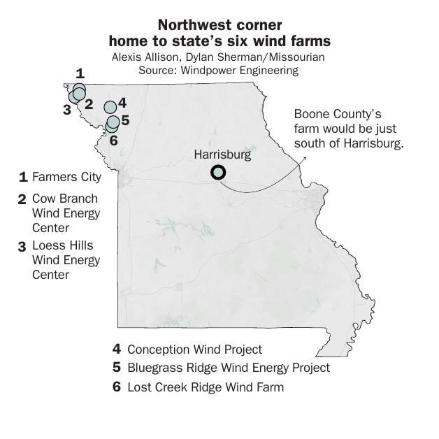 Northwest corner home to state's six wind farms